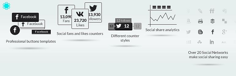 Social_Share_Buttons_by_Supsys