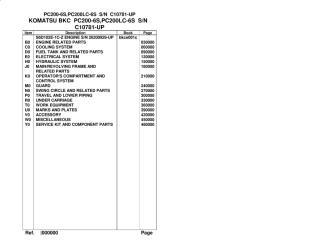 part book PC200LC 6S  S N  C1078.pdf
